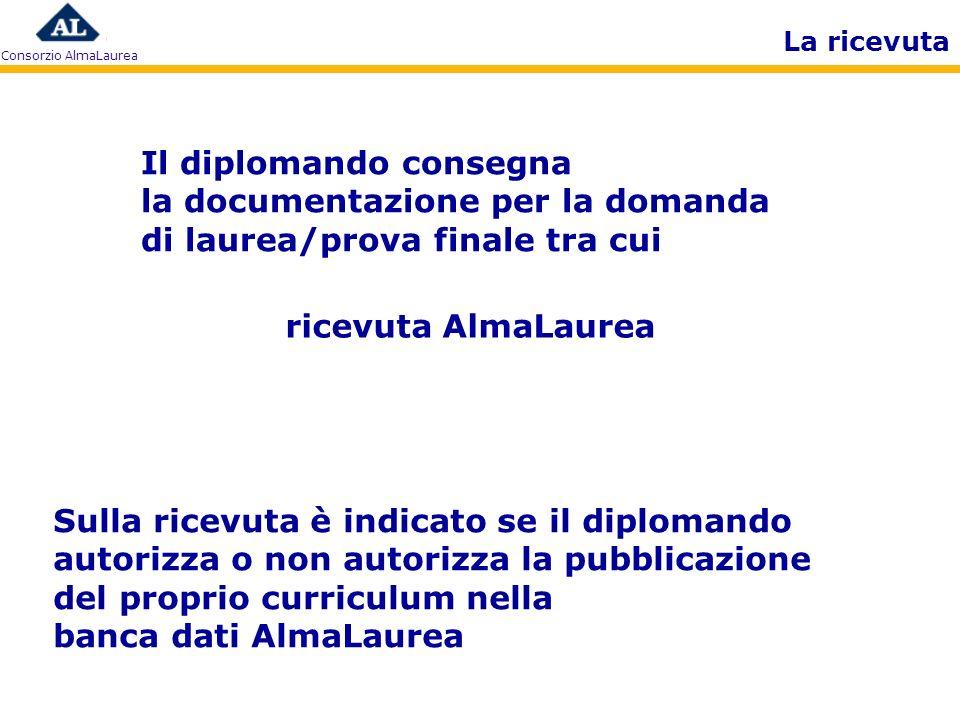 Consorzio AlmaLaurea Il diplomando consegna la documentazione per la domanda di laurea/prova finale tra cui La ricevuta ricevuta AlmaLaurea Sulla rice