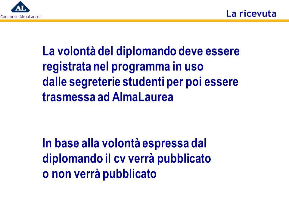 Consorzio AlmaLaurea La volontà del diplomando deve essere registrata nel programma in uso dalle segreterie studenti per poi essere trasmessa ad AlmaL
