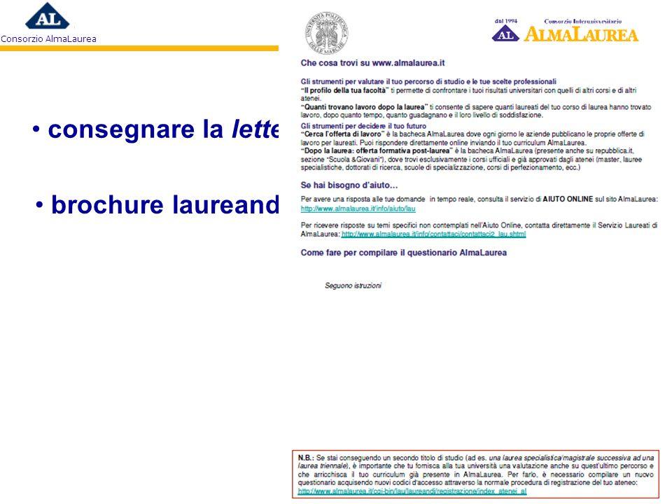 Consorzio AlmaLaurea Agenda il sistema AlmaLaurea per lAFAM il processo di acquisizione della documentazione la registrazione diplomandi la compilazione del questionario il curriculum vitae verso unanagrafe nazionale dei diplomati AFAM come integrare la propria istituzione
