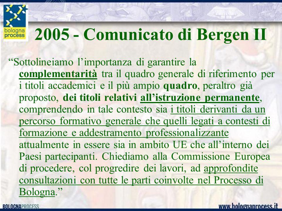 2005 - Comunicato di Bergen II Sottolineiamo limportanza di garantire la complementarità tra il quadro generale di riferimento per i titoli accademici