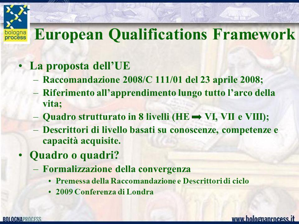 European Qualifications Framework La proposta dellUE –Raccomandazione 2008/C 111/01 del 23 aprile 2008; –Riferimento allapprendimento lungo tutto larco della vita; –Quadro strutturato in 8 livelli (HE VI, VII e VIII); –Descrittori di livello basati su conoscenze, competenze e capacità acquisite.