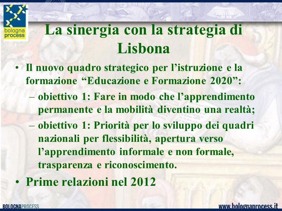 La sinergia con la strategia di Lisbona Il nuovo quadro strategico per listruzione e la formazione Educazione e Formazione 2020: –obiettivo 1: Fare in