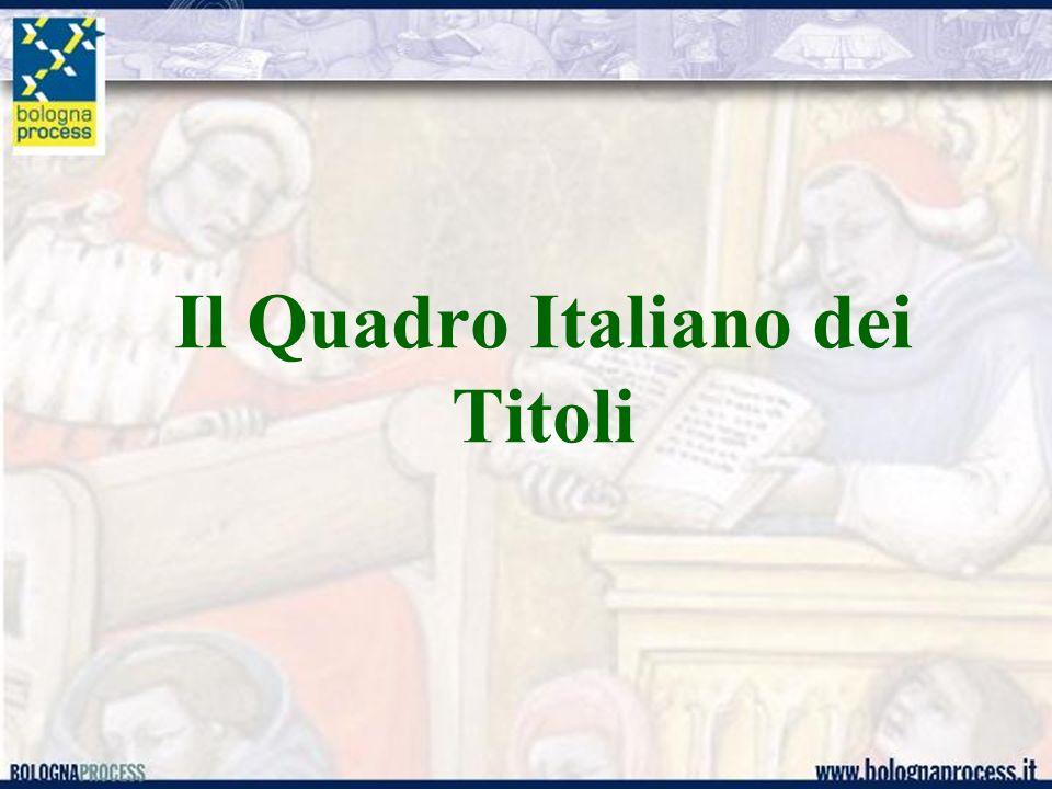 Il Quadro Italiano dei Titoli