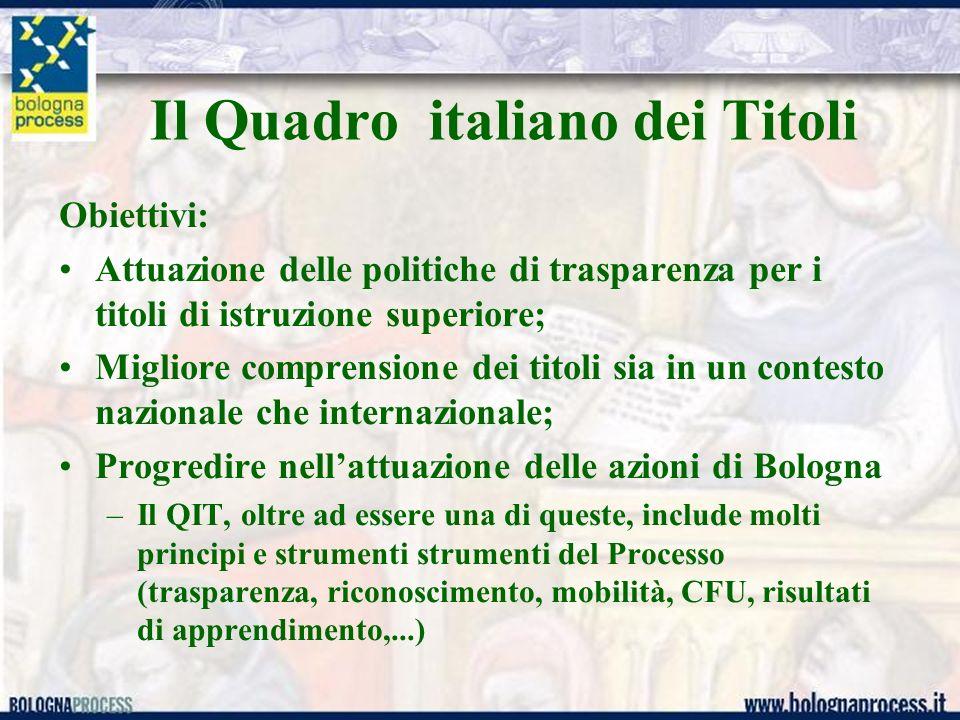 Il Quadro italiano dei Titoli Obiettivi: Attuazione delle politiche di trasparenza per i titoli di istruzione superiore; Migliore comprensione dei tit
