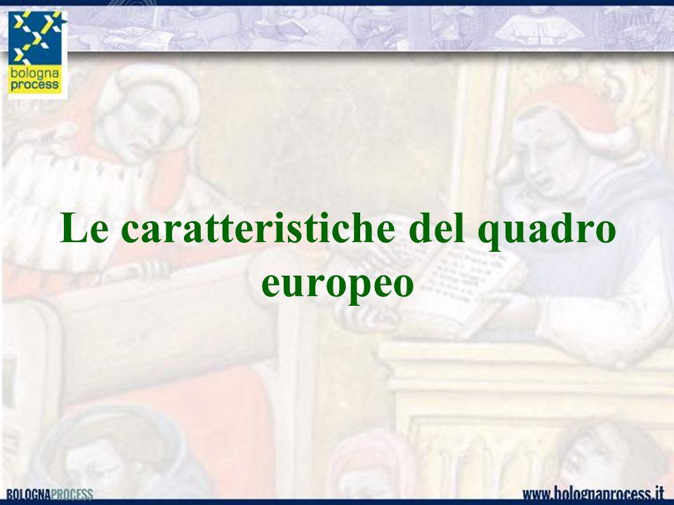 Le caratteristiche del quadro europeo