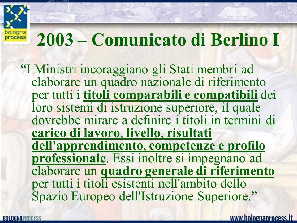 2003 – Comunicato di Berlino I I Ministri incoraggiano gli Stati membri ad elaborare un quadro nazionale di riferimento per tutti i titoli comparabili