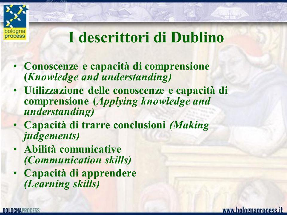 I descrittori di Dublino Conoscenze e capacità di comprensione (Knowledge and understanding) Utilizzazione delle conoscenze e capacità di comprensione
