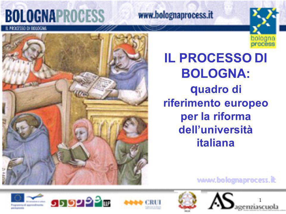1 www.bolognaprocess.i t IL PROCESSO DI BOLOGNA: q uadro di riferimento europeo per la riforma delluniversità italiana