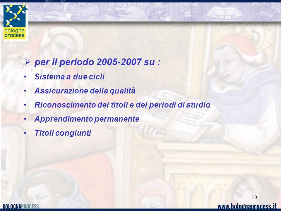 10 per il periodo 2005-2007 su : Sistema a due cicli Assicurazione della qualità Riconoscimento dei titoli e dei periodi di studio Apprendimento permanente Titoli congiunti