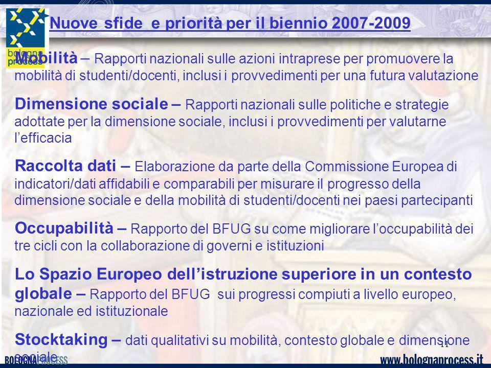 11 Nuove sfide e priorità per il biennio 2007-2009 Mobilità – Rapporti nazionali sulle azioni intraprese per promuovere la mobilità di studenti/docent