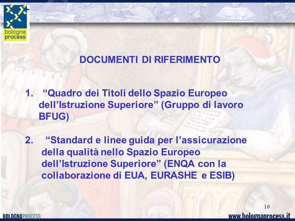 16 1. Quadro dei Titoli dello Spazio Europeo dellIstruzione Superiore (Gruppo di lavoro BFUG) 2. Standard e linee guida per lassicurazione della quali