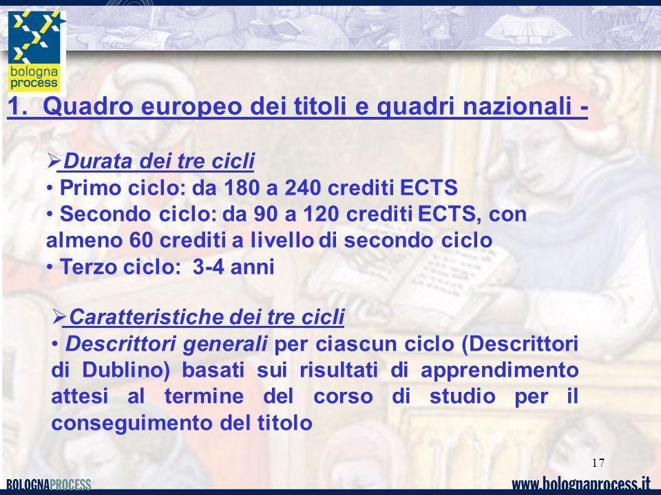 17 1. Quadro europeo dei titoli e quadri nazionali - Caratteristiche dei tre cicli Descrittori generali per ciascun ciclo (Descrittori di Dublino) bas