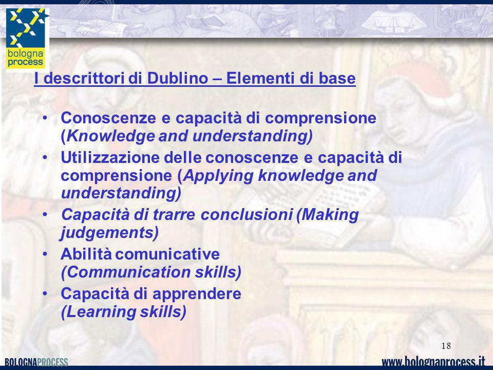 18 I descrittori di Dublino – Elementi di base Conoscenze e capacità di comprensione (Knowledge and understanding) Utilizzazione delle conoscenze e capacità di comprensione (Applying knowledge and understanding) Capacità di trarre conclusioni (Making judgements) Abilità comunicative (Communication skills) Capacità di apprendere (Learning skills)