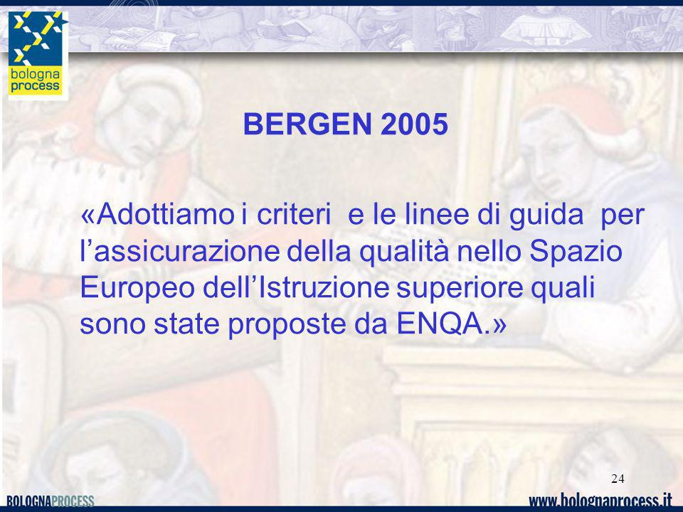 24 BERGEN 2005 «Adottiamo i criteri e le linee di guida per lassicurazione della qualità nello Spazio Europeo dellIstruzione superiore quali sono state proposte da ENQA.»