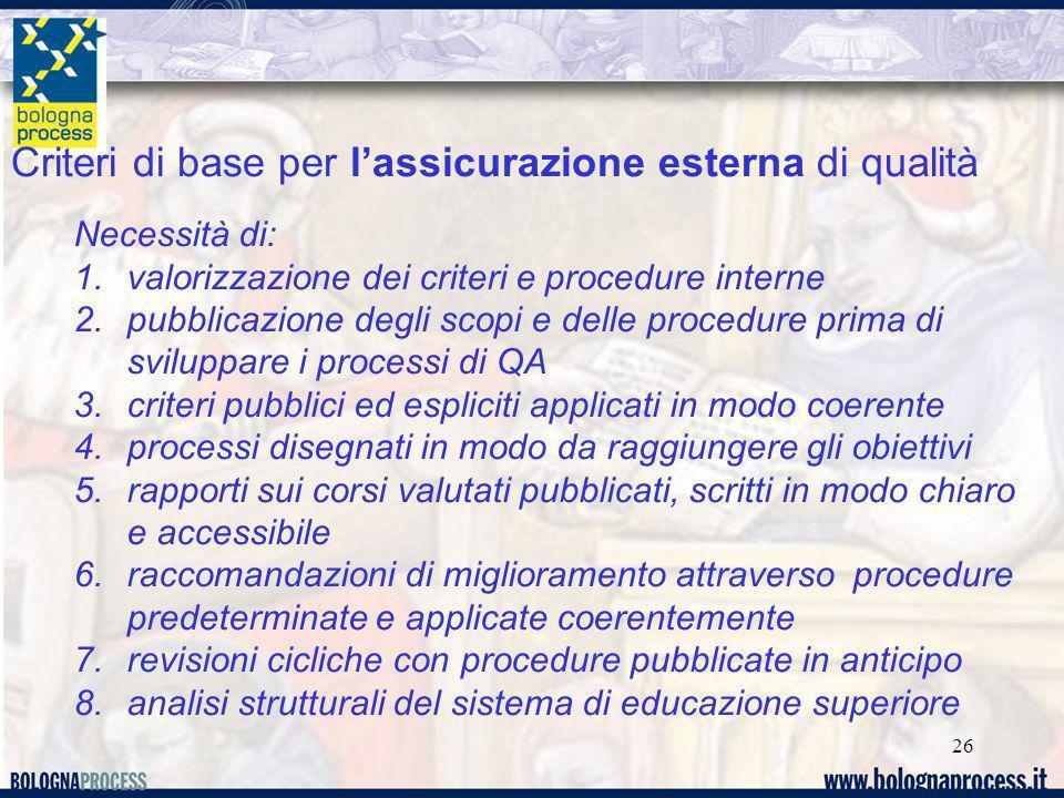 26 Criteri di base per lassicurazione esterna di qualità Necessità di: 1.valorizzazione dei criteri e procedure interne 2.pubblicazione degli scopi e