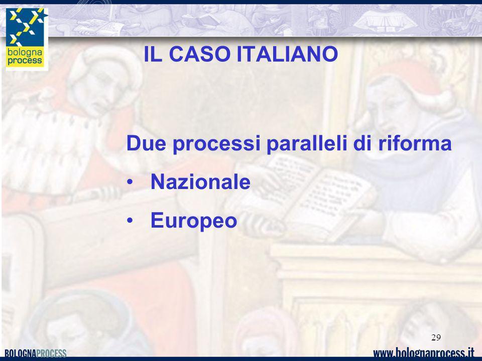 29 IL CASO ITALIANO Due processi paralleli di riforma Nazionale Europeo