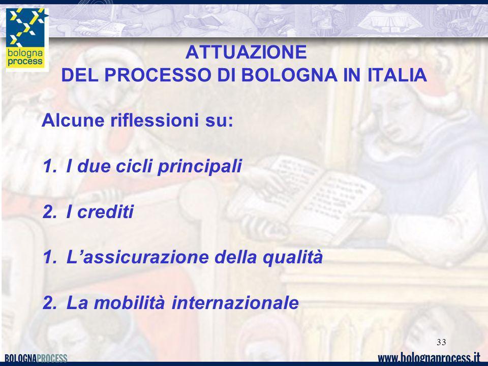 33 ATTUAZIONE DEL PROCESSO DI BOLOGNA IN ITALIA Alcune riflessioni su: 1.I due cicli principali 2.I crediti 1.Lassicurazione della qualità 2.La mobili