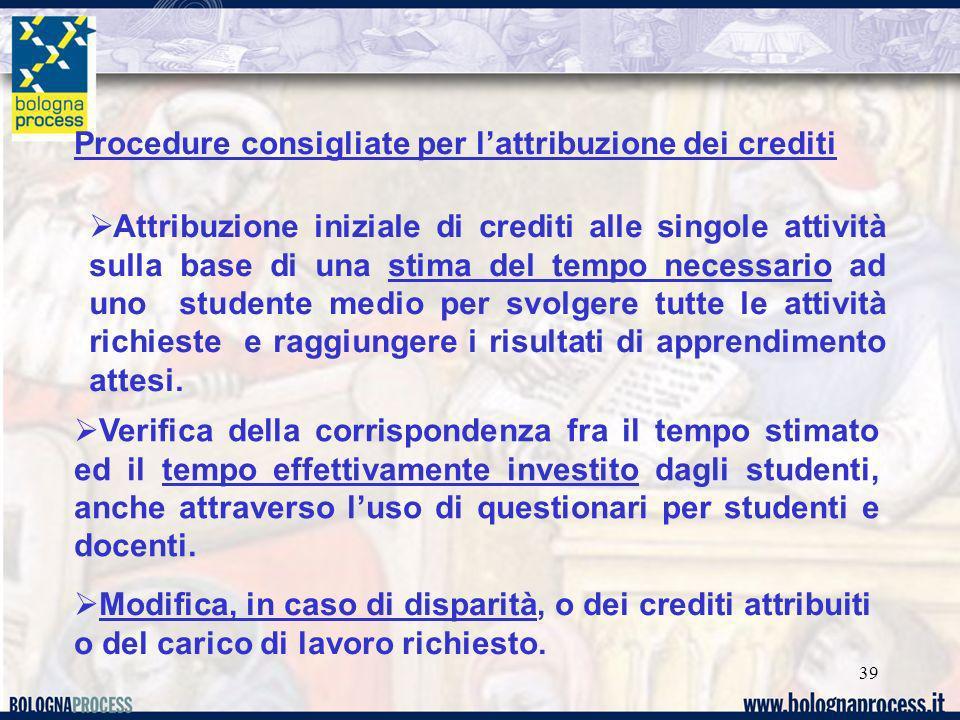 39 Procedure consigliate per lattribuzione dei crediti Attribuzione iniziale di crediti alle singole attività sulla base di una stima del tempo necess