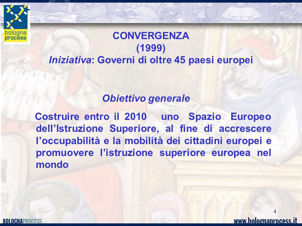 4 CONVERGENZA (1999) Iniziativa: Governi di oltre 45 paesi europei Obiettivo generale Costruire entro il 2010 uno Spazio Europeo dellIstruzione Superi