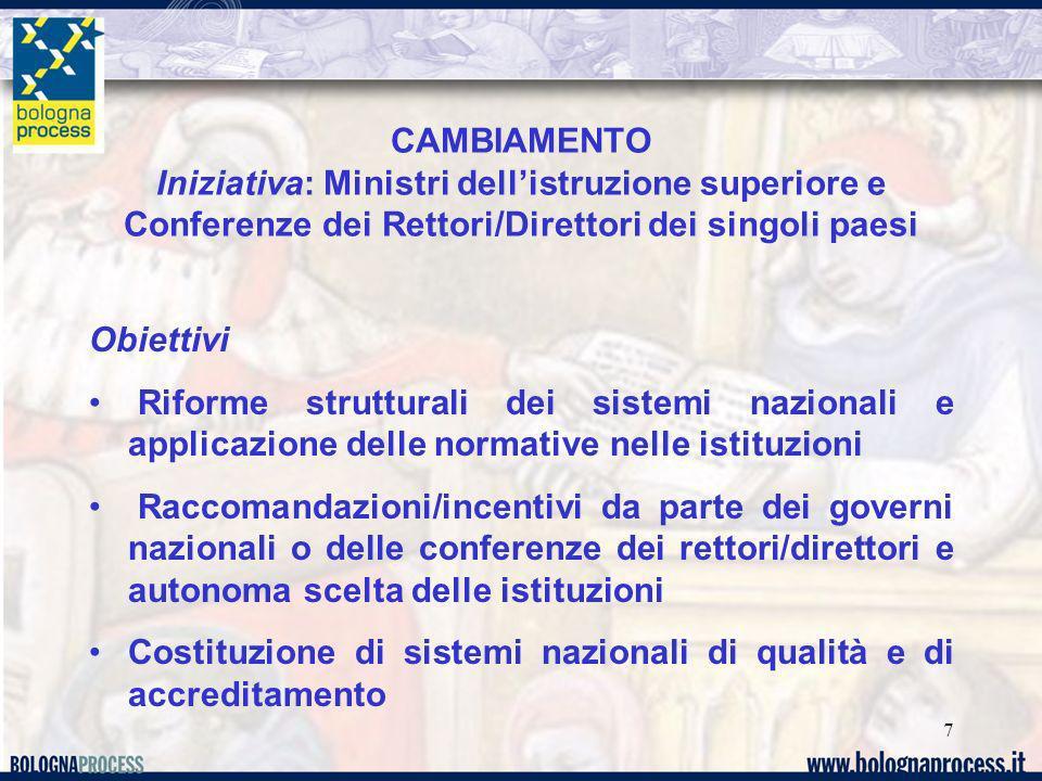 7 CAMBIAMENTO Iniziativa: Ministri dellistruzione superiore e Conferenze dei Rettori/Direttori dei singoli paesi Obiettivi Riforme strutturali dei sistemi nazionali e applicazione delle normative nelle istituzioni Raccomandazioni/incentivi da parte dei governi nazionali o delle conferenze dei rettori/direttori e autonoma scelta delle istituzioni Costituzione di sistemi nazionali di qualità e di accreditamento