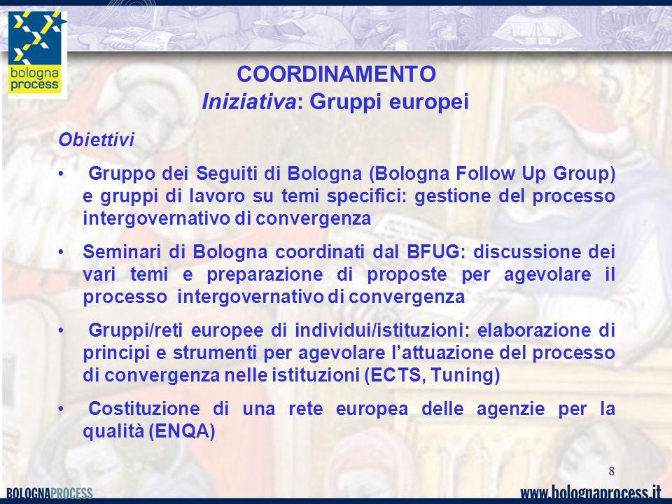 8 COORDINAMENTO Iniziativa: Gruppi europei Obiettivi Gruppo dei Seguiti di Bologna (Bologna Follow Up Group) e gruppi di lavoro su temi specifici: ges