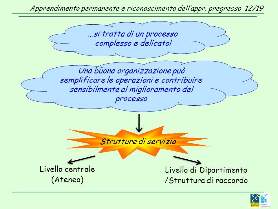 …si tratta di un processo complesso e delicato! Una buona organizzazione può semplificare le operazioni e contribuire sensibilmente al miglioramento d