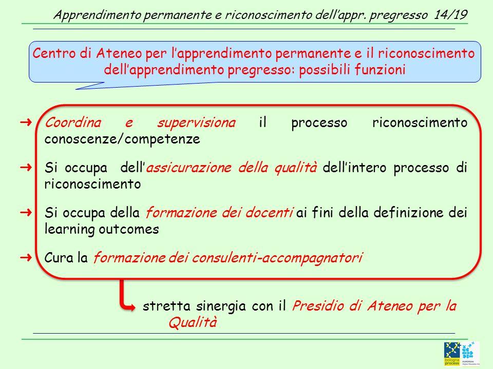 Coordina e supervisiona il processo riconoscimento conoscenze/competenze Si occupa dellassicurazione della qualità dellintero processo di riconoscimen