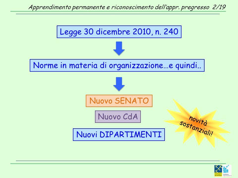 Legge 30 dicembre 2010, n. 240 Nuovo SENATO Nuovo CdA Nuovi DIPARTIMENTI novità sostanziali! Norme in materia di organizzazione…e quindi.. Apprendimen