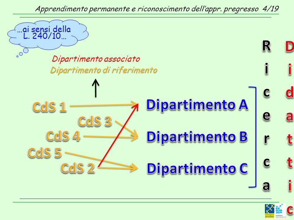 …ai sensi della L. 240/10… Dipartimento di riferimento Dipartimento associato Apprendimento permanente e riconoscimento dellappr. pregresso 4/19