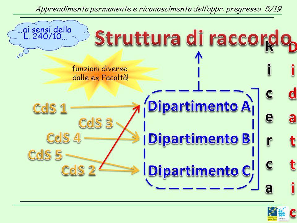…ai sensi della L. 240/10… funzioni diverse dalle ex Facoltà.