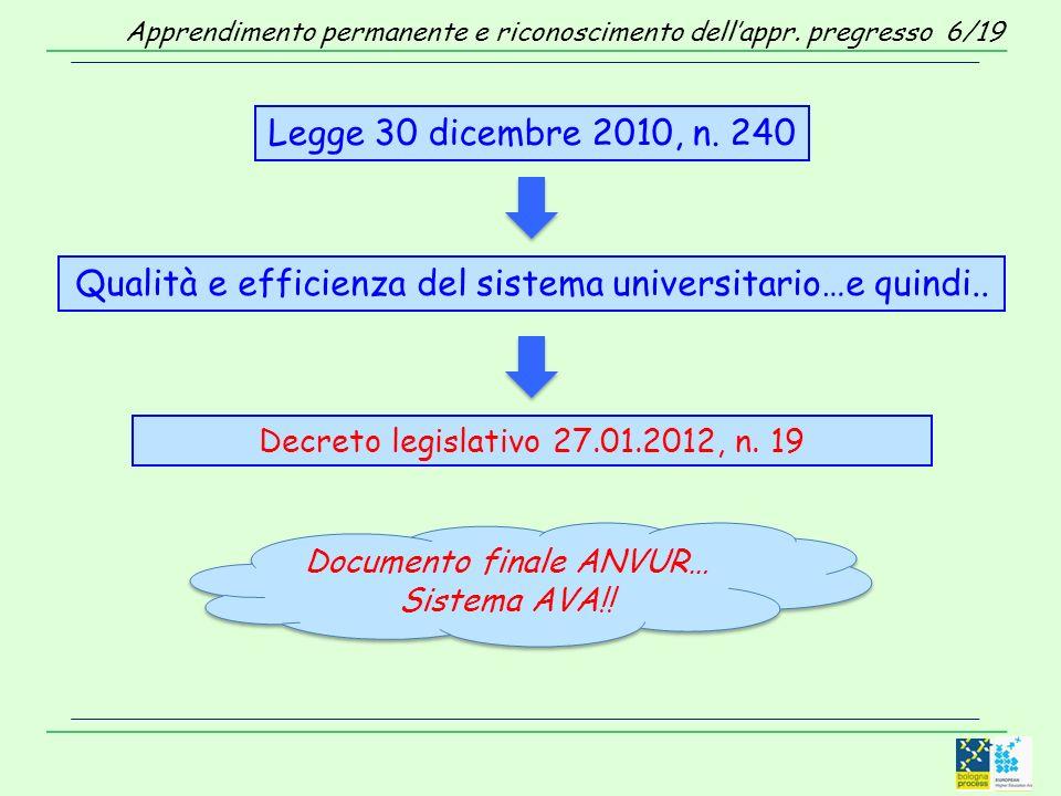 Decreto legislativo 27.01.2012, n. 19 Documento finale ANVUR… Sistema AVA!.