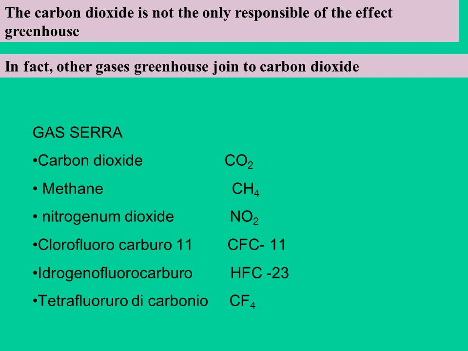 The carbon dioxide is not the only responsible of the effect greenhouse In fact, other gases greenhouse join to carbon dioxide GAS SERRA Carbon dioxide CO 2 Methane CH 4 nitrogenum dioxide NO 2 Clorofluoro carburo 11 CFC- 11 Idrogenofluorocarburo HFC -23 Tetrafluoruro di carbonio CF 4