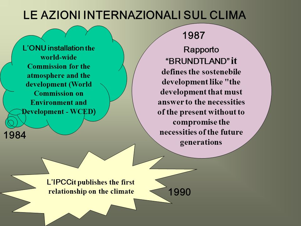 LE AZIONI INTERNAZIONALI SUL CLIMA LONU installation the world-wide Commission for the atmosphere and the development (World Commission on Environment and Development - WCED ) 1984 Rapporto BRUNDTLAND it defines the sostenebile development like the development that must answer to the necessities of the present without to compromise the necessities of the future generations LIPCC it publishes the first relationship on the climate 1990 1987