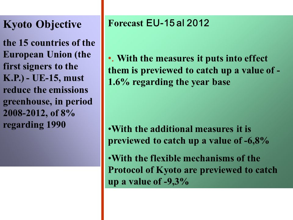 Kyoto Objective the 15 countries of the European Union (the first signers to the K.P.) - UE-15, must reduce the emissions greenhouse, in period 2008-2012, of 8% regarding 1990 Forecast EU-15 al 2012.