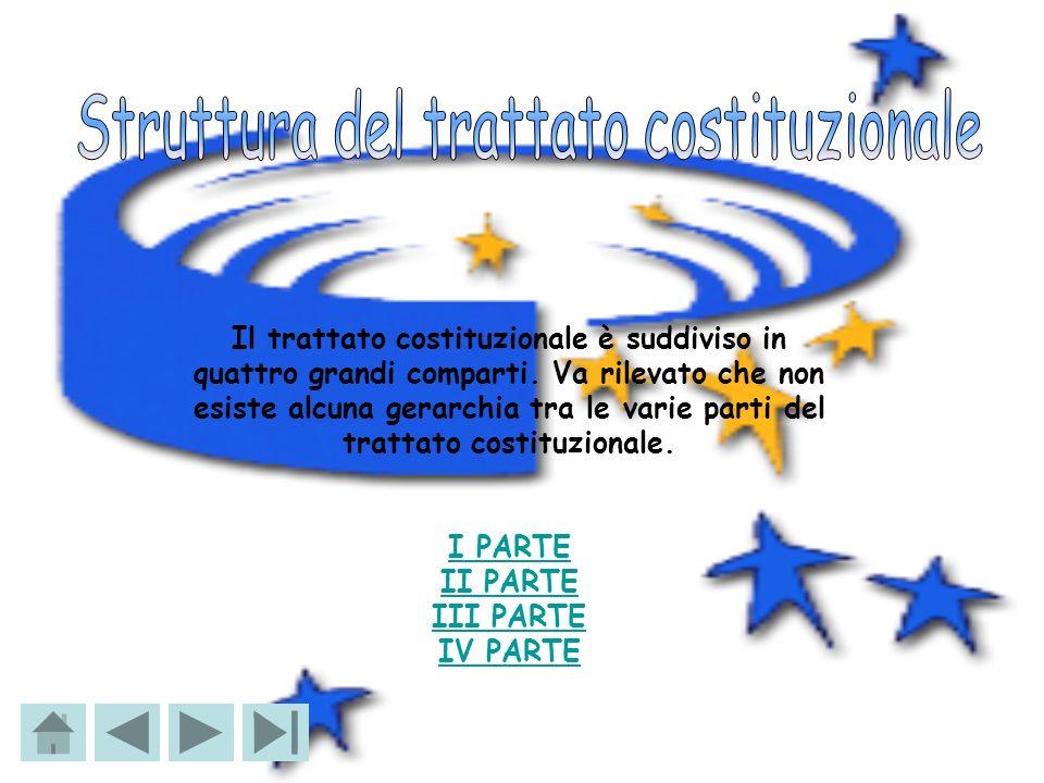 Il trattato costituzionale è suddiviso in quattro grandi comparti. Va rilevato che non esiste alcuna gerarchia tra le varie parti del trattato costitu