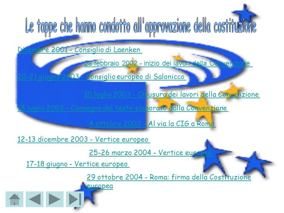 28 febbraio 2002 - inizio dei lavori della Convenzione 20-21 giugno 2003 - Consiglio europeo di Salonicco 10 luglio 2003 - Chiusura dei lavori della C