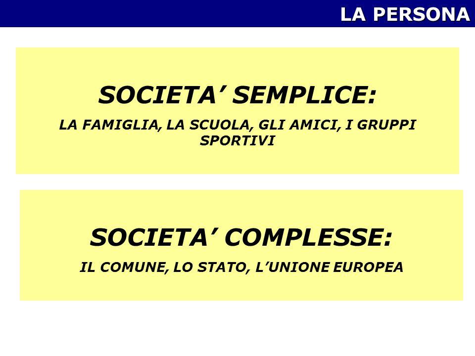 LA PERSONA SOCIETA SEMPLICE: LA FAMIGLIA, LA SCUOLA, GLI AMICI, I GRUPPI SPORTIVI SOCIETA COMPLESSE: IL COMUNE, LO STATO, LUNIONE EUROPEA