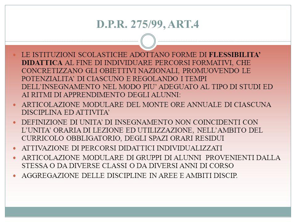 D.P.R.275/99, ART.8 COMPETENZE DEL MIUR: OBIETTIVI GENERALI DEL PROCESSO FORMATIVO OBIETTIVI SPECIFICI DI APPRENDIMENTO RELATIVI ALLE COMPETENZE DEGLI