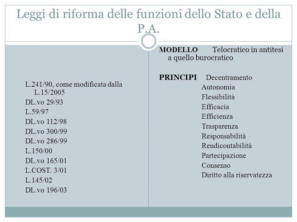 Leggi di riforma delle funzioni dello Stato e della P.A.