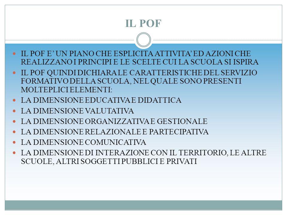 D.P.R. 275/99, ART. 6 E 7 LE ISTITUZIONI SCOLASTICHE ESERCITANO LAUTONOMIA DI RICERCA (PROGETTAZIONE FORMATIVA E RICERCA VALUTATIVA, AGGIORNAMENTO DEL