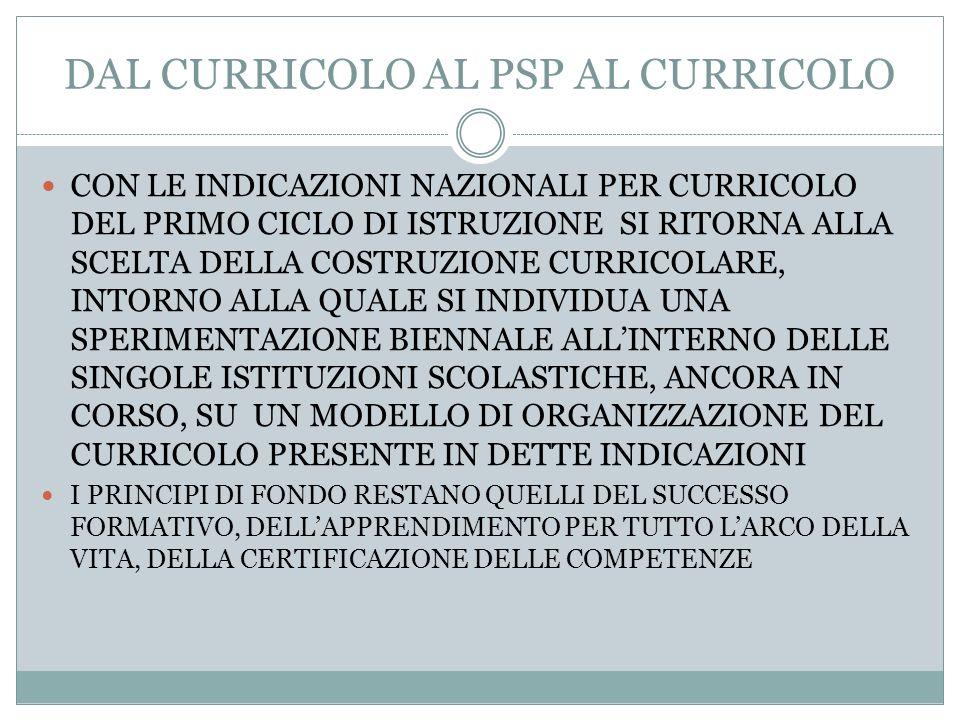 DAL CURRICOLO AL PIANO DI STUDI PERSONALIZZATO AL CURRICOLO LA LEGGE 53/2003: SEMPRE NELLAMBITO DEI PRINCIPI GENERALI, INDIVIDUATI A LIVELLO EUROPEO,