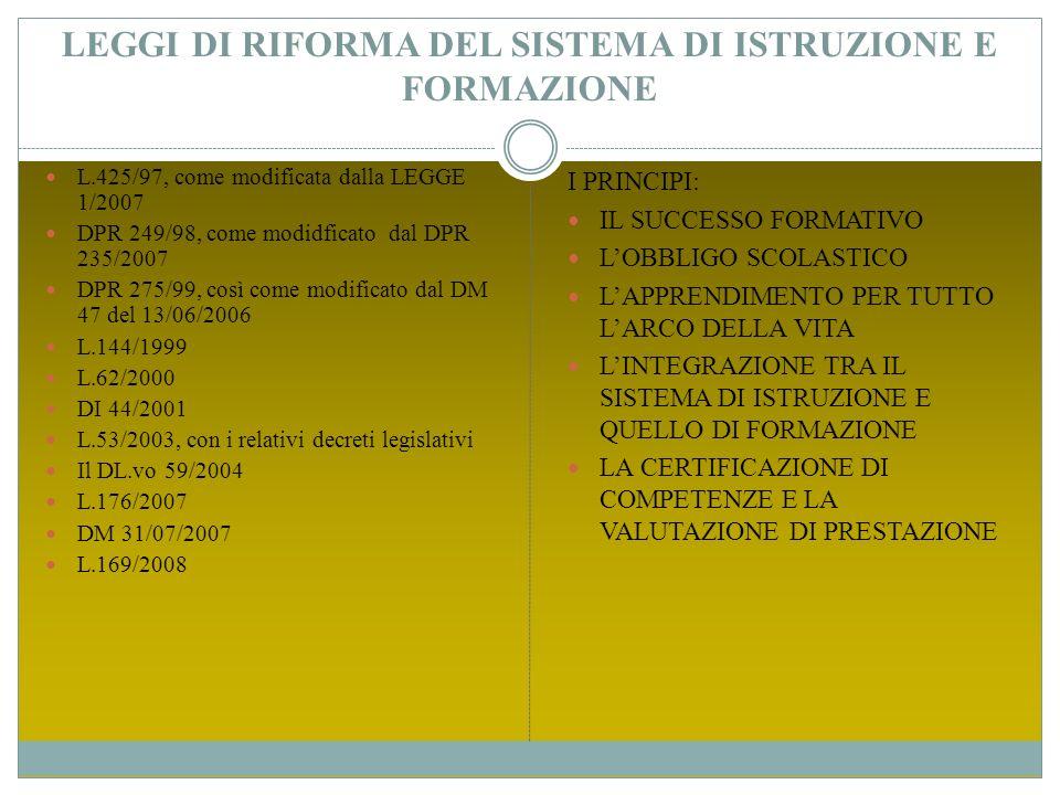 LEGGI DI RIFORMA DEL SISTEMA DI ISTRUZIONE E FORMAZIONE L.425/97, come modificata dalla LEGGE 1/2007 DPR 249/98, come modidficato dal DPR 235/2007 DPR 275/99, così come modificato dal DM 47 del 13/06/2006 L.144/1999 L.62/2000 DI 44/2001 L.53/2003, con i relativi decreti legislativi Il DL.vo 59/2004 L.176/2007 DM 31/07/2007 L.169/2008 I PRINCIPI: IL SUCCESSO FORMATIVO LOBBLIGO SCOLASTICO LAPPRENDIMENTO PER TUTTO LARCO DELLA VITA LINTEGRAZIONE TRA IL SISTEMA DI ISTRUZIONE E QUELLO DI FORMAZIONE LA CERTIFICAZIONE DI COMPETENZE E LA VALUTAZIONE DI PRESTAZIONE