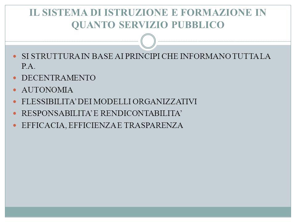 IL SISTEMA DI ISTRUZIONE E FORMAZIONE IN QUANTO SERVIZIO PUBBLICO SI STRUTTURA IN BASE AI PRINCIPI CHE INFORMANO TUTTA LA P.A.