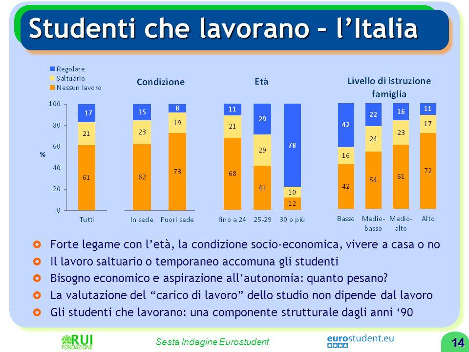 13 Sesta Indagine Eurostudent Studenti che lavorano – lItalia Forti differenze fra livelli: L39,7% LM 45,4% LMCU 26,2% Forti differenze fra le aree di