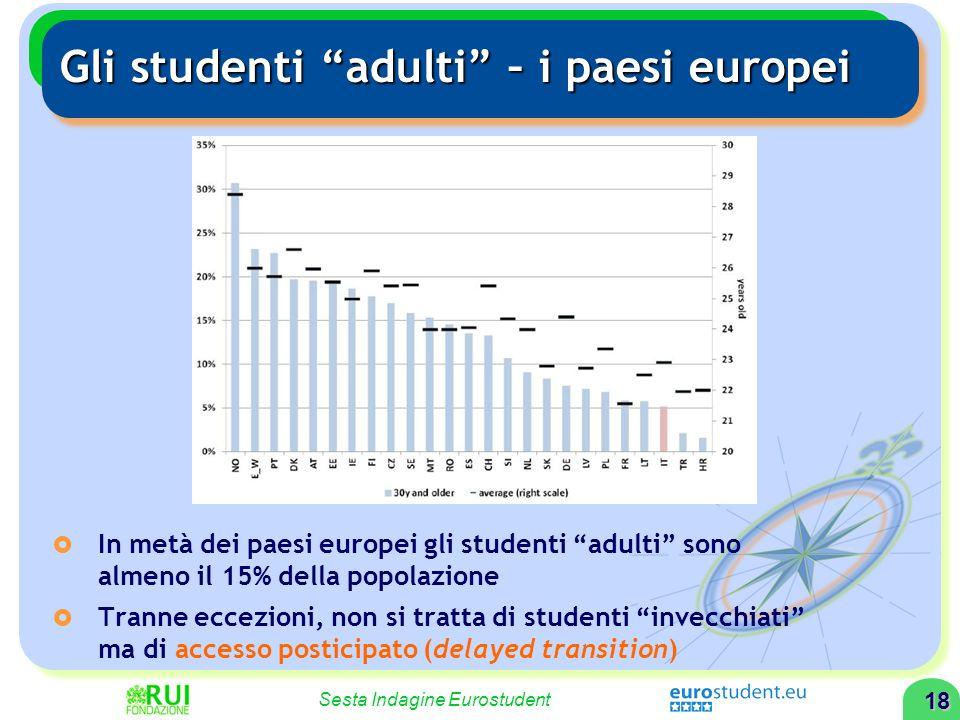 18 Sesta Indagine Eurostudent Gli studenti adulti – i paesi europei In metà dei paesi europei gli studenti adulti sono almeno il 15% della popolazione Tranne eccezioni, non si tratta di studenti invecchiati ma di accesso posticipato (delayed transition)