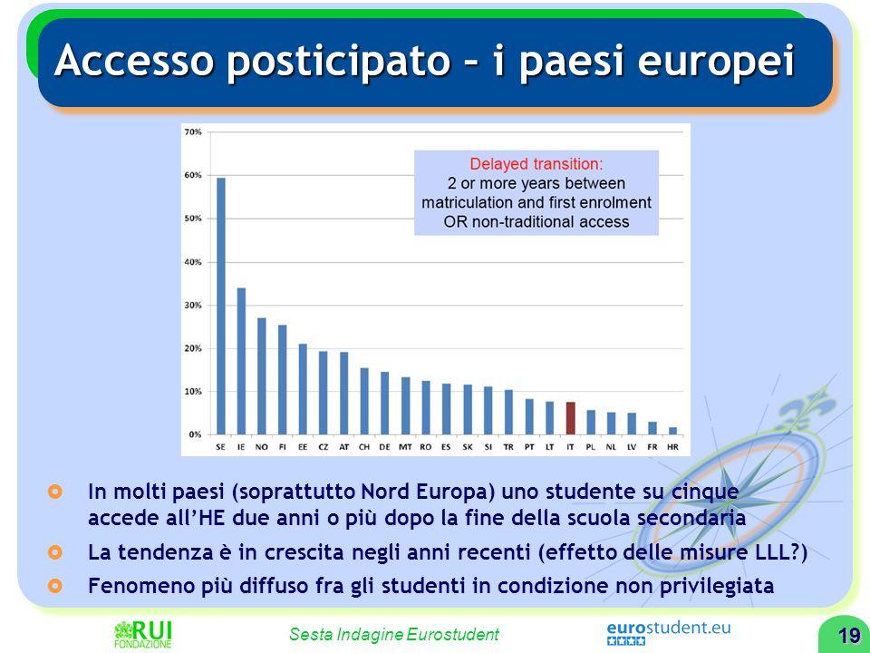 18 Sesta Indagine Eurostudent Gli studenti adulti – i paesi europei In metà dei paesi europei gli studenti adulti sono almeno il 15% della popolazione