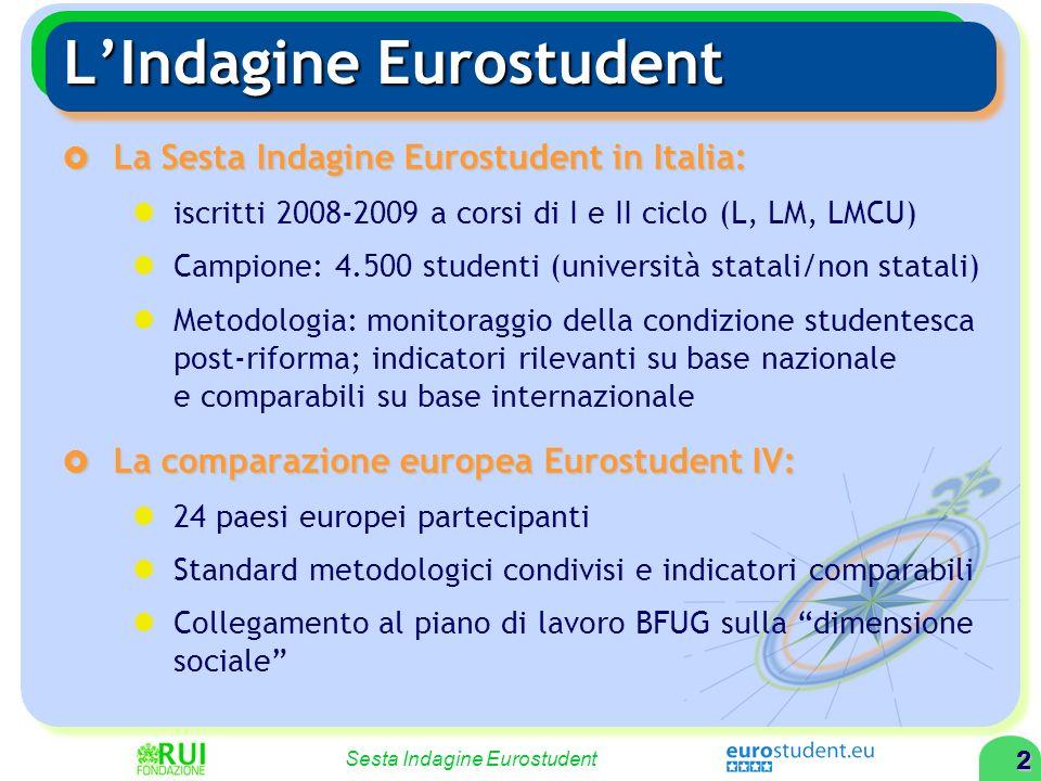 1 Sesta Indagine Eurostudent Struttura dellintervento LIndagine Eurostudent LIndagine Eurostudent Studenti per condizione socio- economica Studenti pe