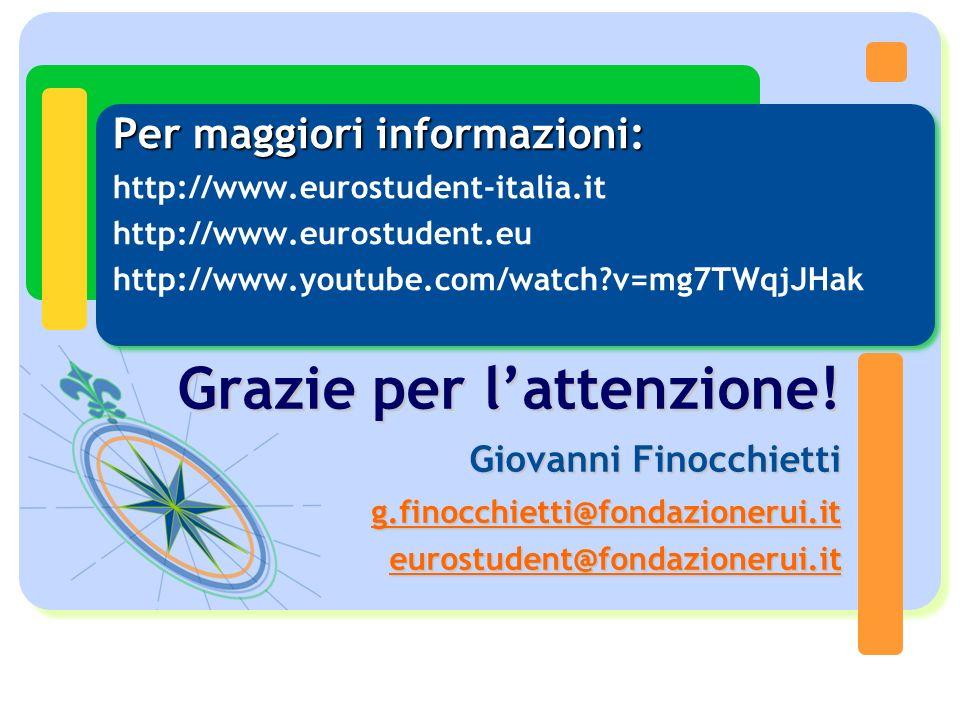 Per maggiori informazioni: Per maggiori informazioni: http://www.eurostudent-italia.it http://www.eurostudent.eu http://www.youtube.com/watch?v=mg7TWqjJHak Grazie per lattenzione.