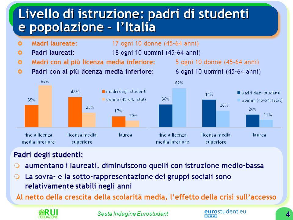 3 Sesta Indagine Eurostudent 3 LIndagine Eurostudent LIndagine Eurostudent Studenti per condizione socio- economica Studenti per condizione socio- eco