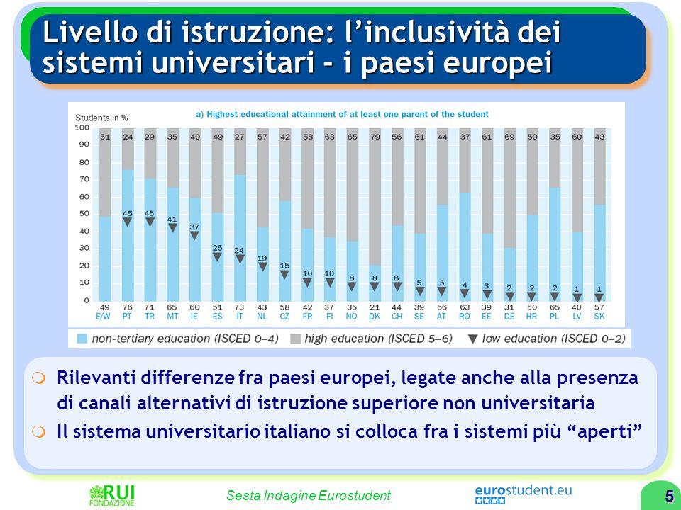 4 Sesta Indagine Eurostudent Livello di istruzione: padri di studenti e popolazione – lItalia Madri laureate: Madri laureate: 17 ogni 10 donne (45-64